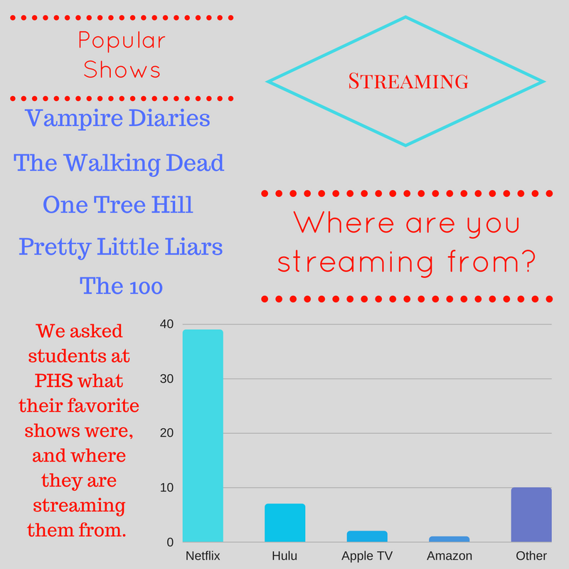 streaming-infographic-1
