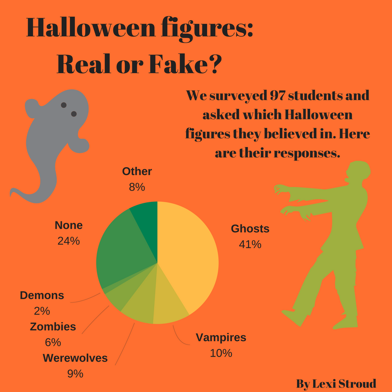 POST_HalloweenInfog (1)