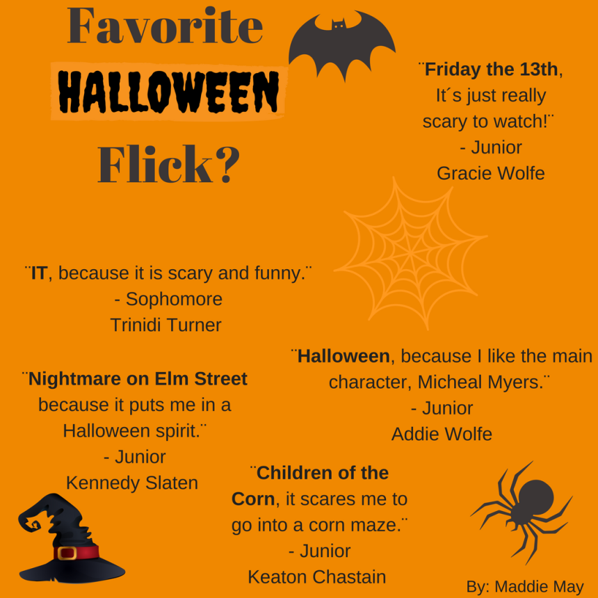 POST_HalloweenInfog