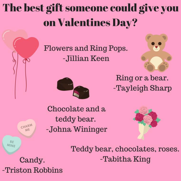 Best Gift on Valentines Day_Goff