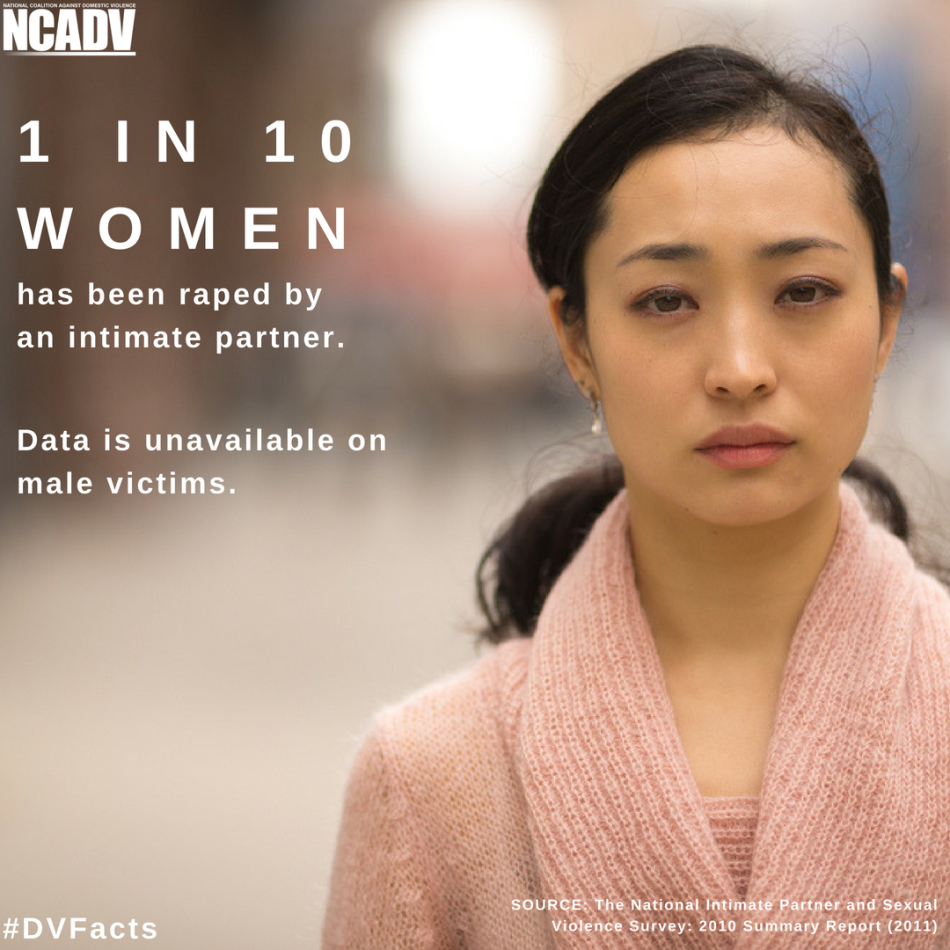 1_in_10_women_raped_by_intimate_partner.png